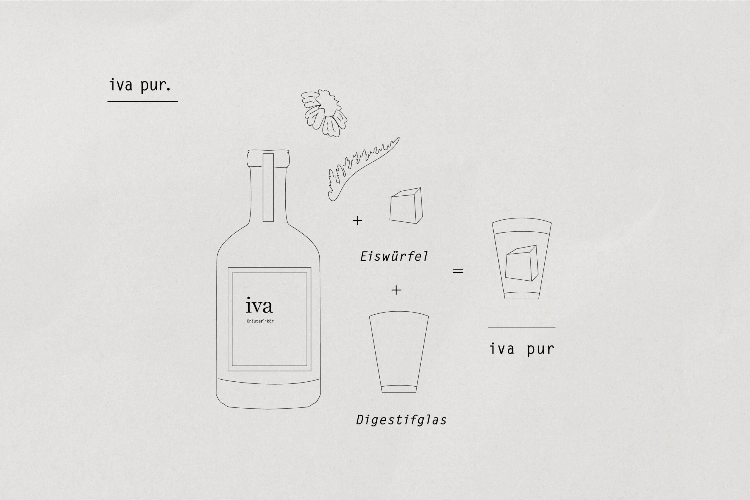 «iva pur»